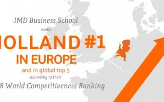 Holland is Top European Economy in IMD Ranking 2018